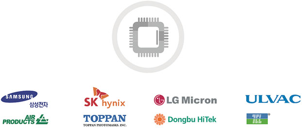 Major semiconductor companies in Gyeonggi-do